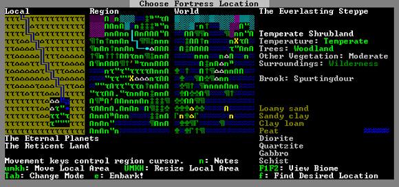Dwarf Fortress Profile